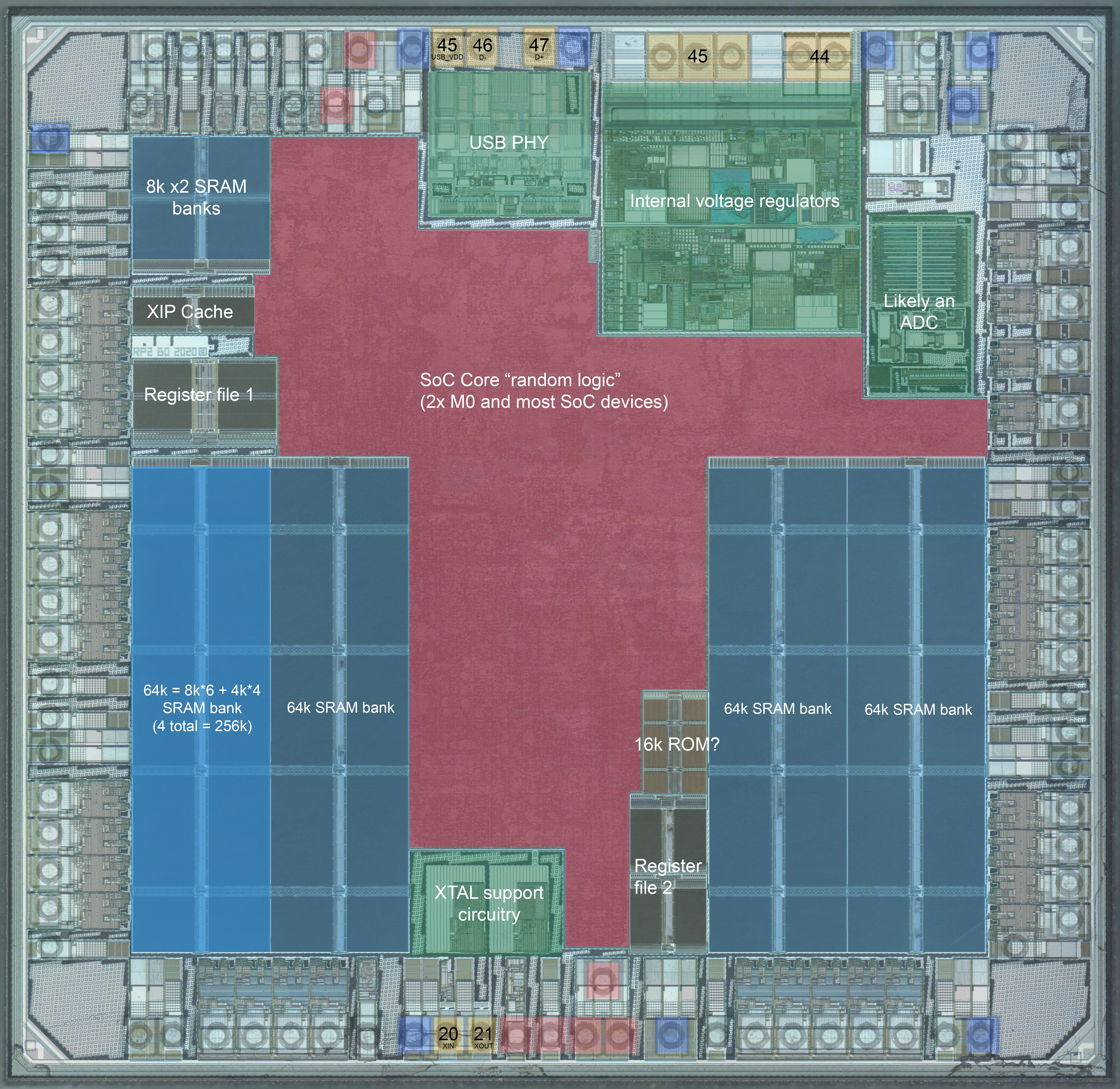 https://cloud-l8bjoq434-hack-club-bot.vercel.app/0rp2040_floorplan.jpg